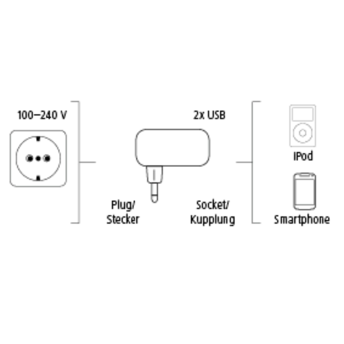 "stx High-Res Line Drawing - Hama, ""Universal"" USB Charger, 2.1A, 12 pieces in a display box"