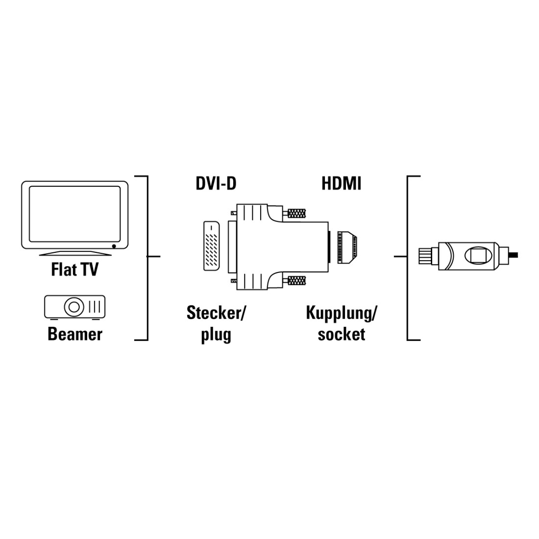 00034616 Hama Dvi Hdmi Adapter Plug Socket Shielded Wiring Diagram Stx High Res Line Drawing