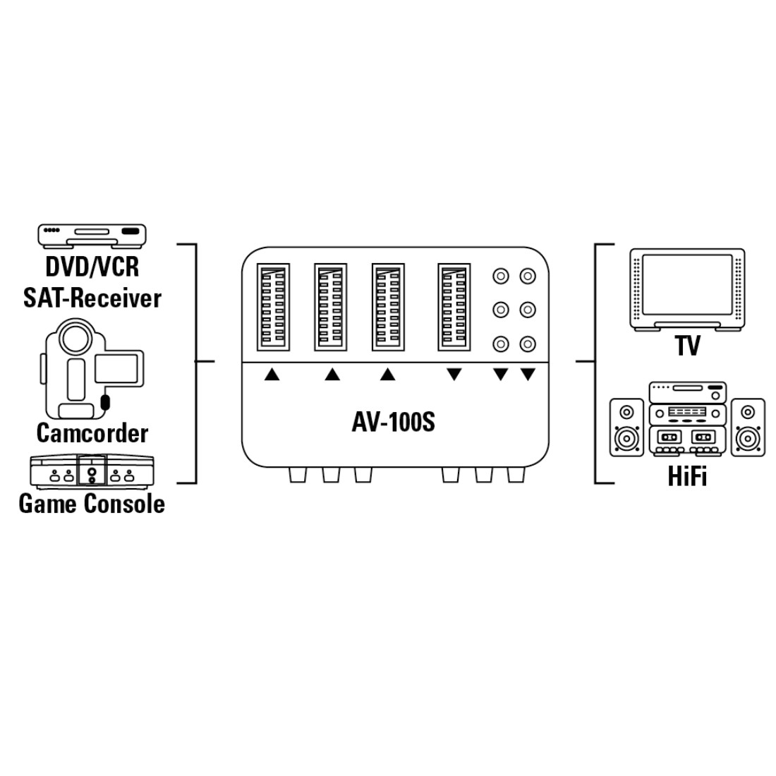 stx High-Res Line Drawing - Hama, AV-100S Scart Switching Console, silver